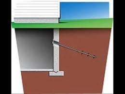anchors basement wall anchors bowed foundation wall bowed walls