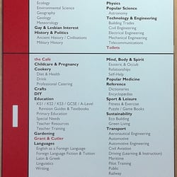 Foyles Floor / Department Directory