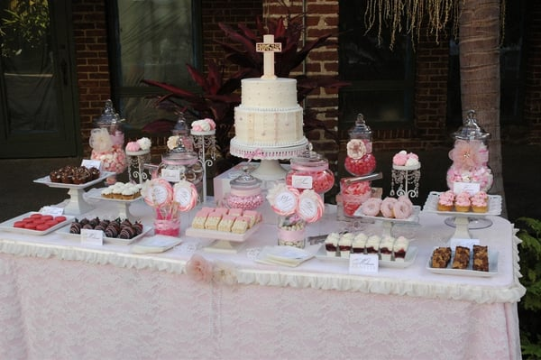 Baptism Candy Table Ideas